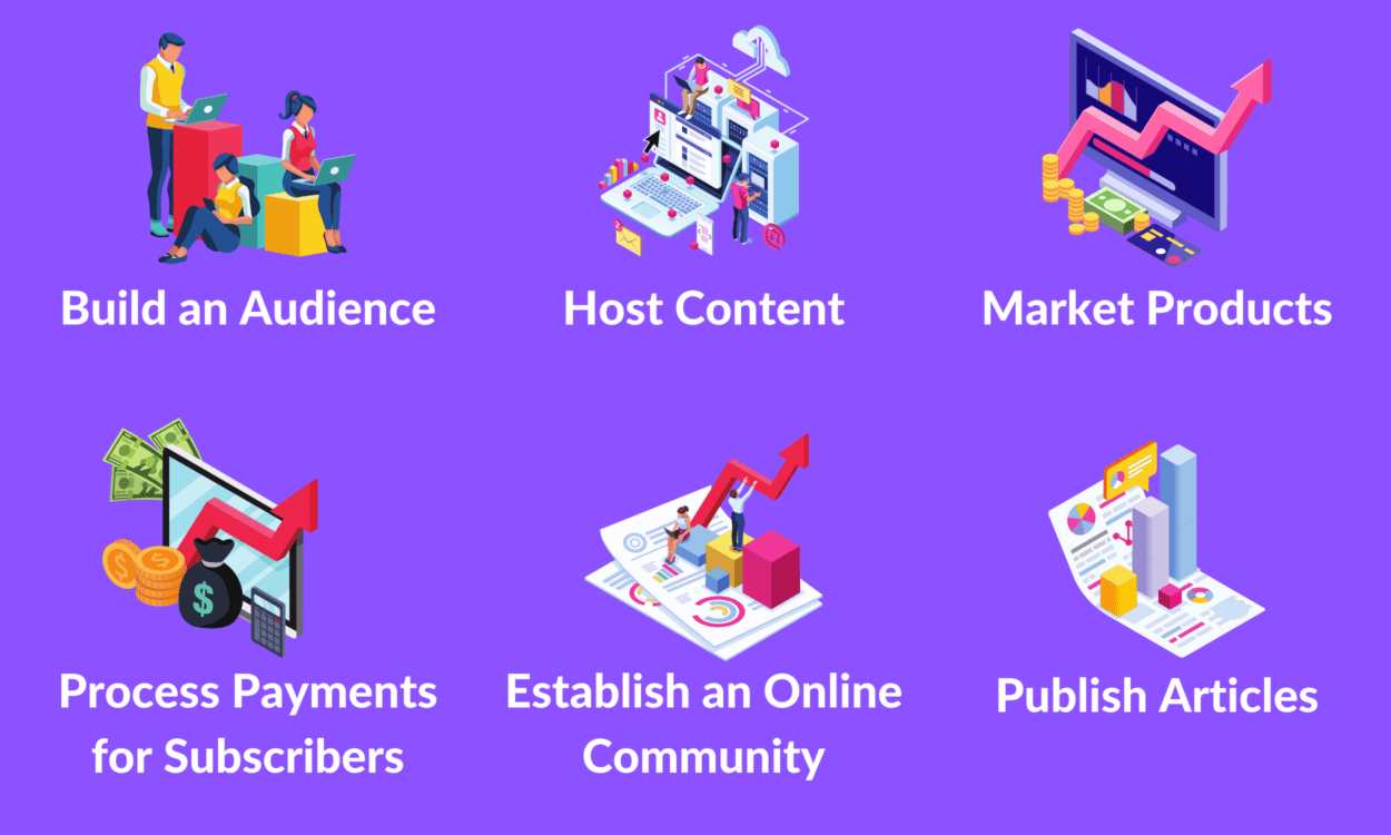 digital publishing features in the passion economy