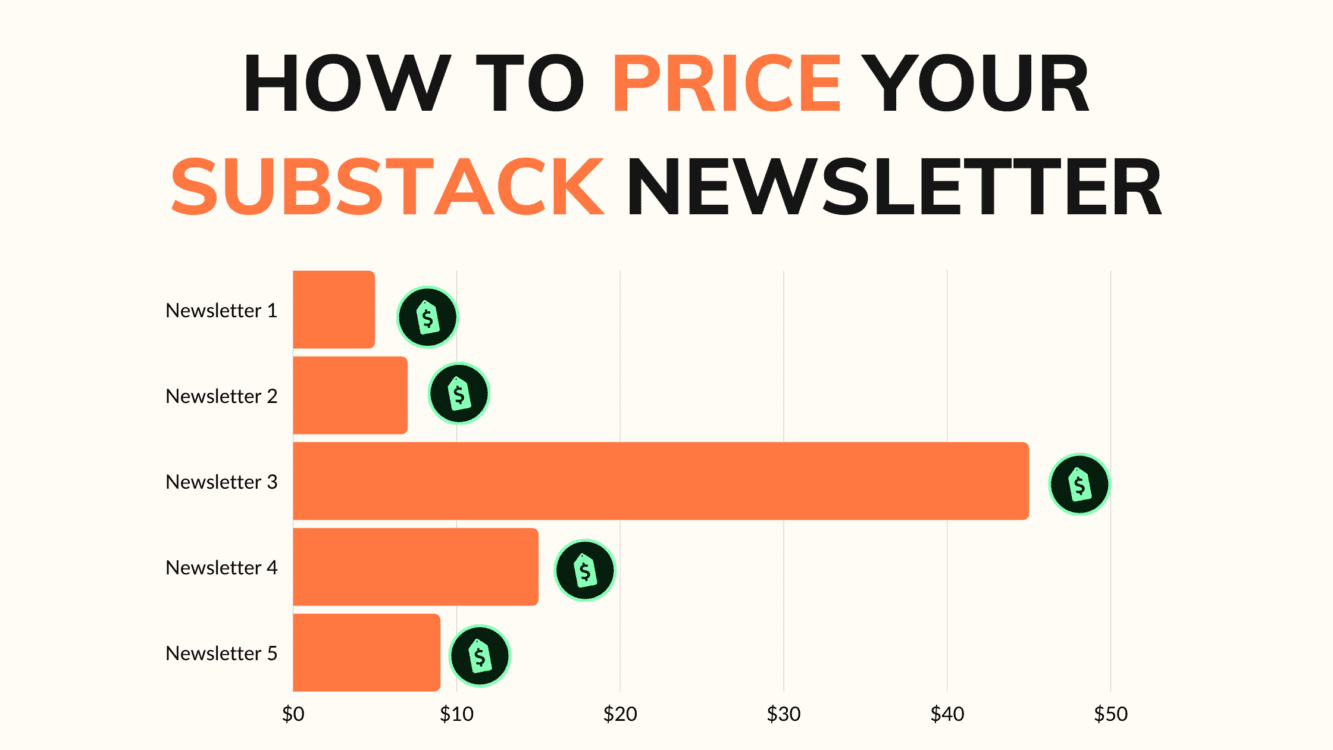 How to Price Your Substack Newsletter