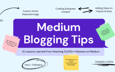 Medium Blogging Tips: 10 Lessons From Reaching 10,000 Followers