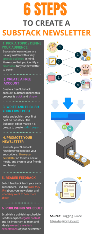 how to create substack newsletter, how to create substack newsletter 2020, substack 2020, how to use substack, substack review, substack infographic, substack newsletter, substack guide, substack course