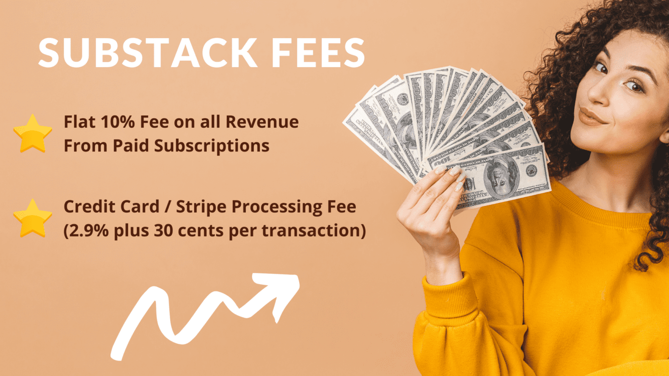 substack fees, how much does substack charge, how much does substack take, what percentage does substack take, substack pricing, how much does substack cost