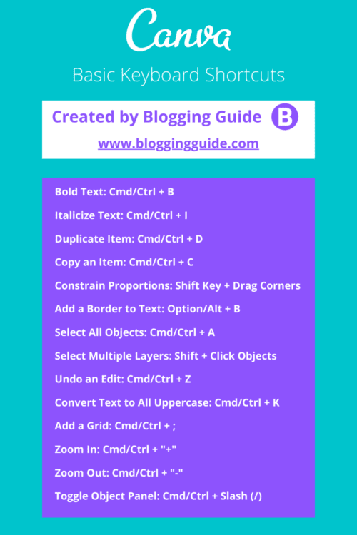 Canva Keyboard Shortcuts, canva shortcuts, canva shortcut keys pdf, canva shortcuts pdf, keyboard shortcut for copying the style in canva