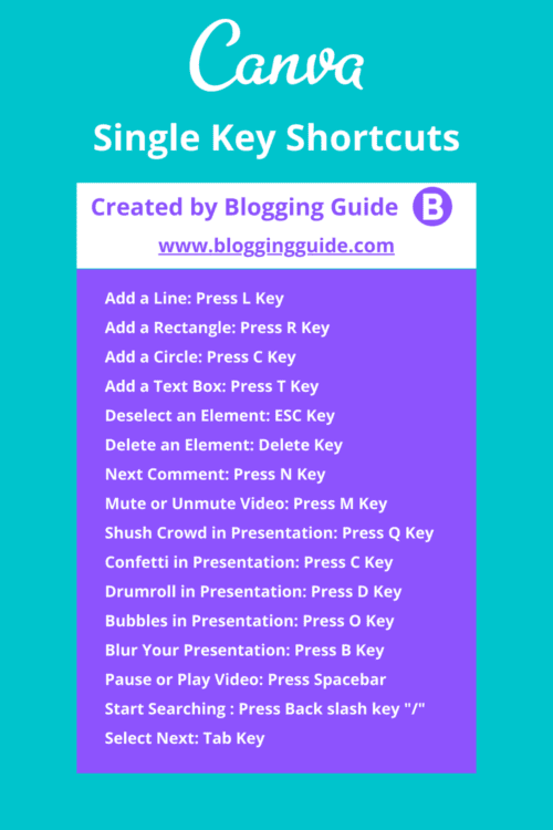 keyboard shortcut for copying the style in canva, canva keyboard shortcuts, canva magic shortcuts, canva presentation shortcuts, canva single key shortcuts